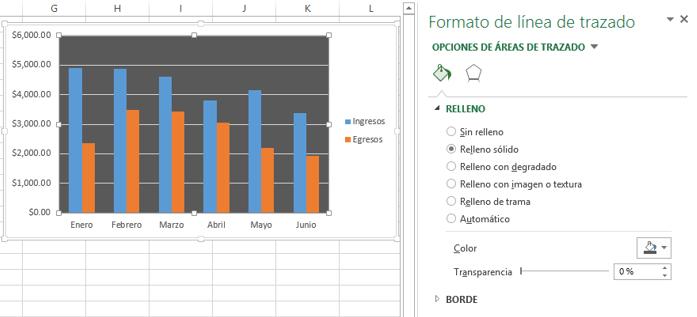 Modificar el área de trazado de un gráfico en Excel