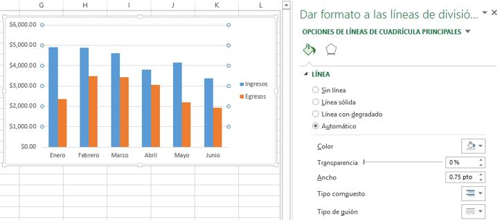 Modificar las líneas de cuadrícula de un gráfico en Excel