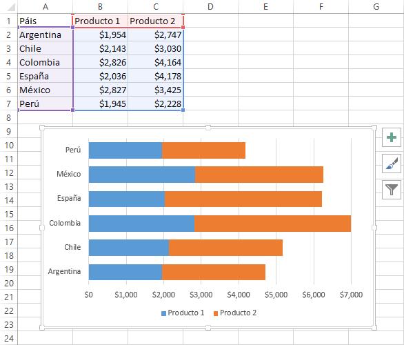 Barras Apiladas Excel Barras Apiladas en Excel