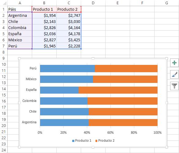 Barras Apiladas Excel de Barras 100 Apiladas