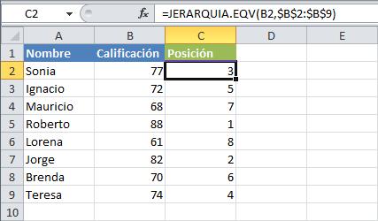 Fórmula para ordenar números en Excel