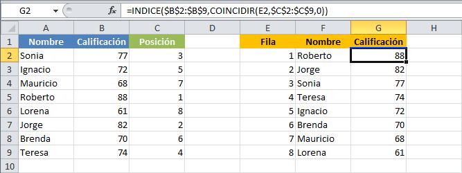 Fórmula para ordenar números automáticamente en Excel