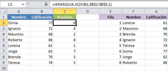 Fórmula para orden ascendente de números
