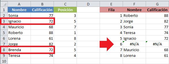 Desempatar posiciones en Excel