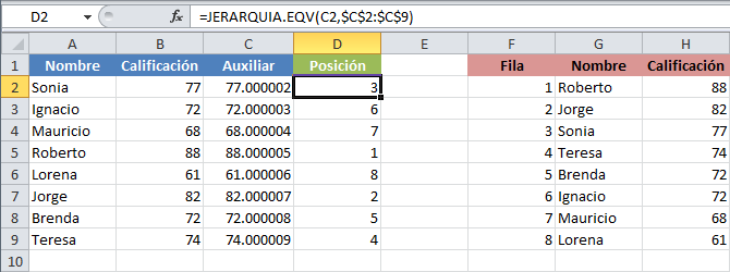Desempatar resultado de la función JERARQUIA.EQV