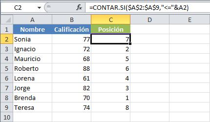 Fórmula para ordenar alfabéticamente en Excel