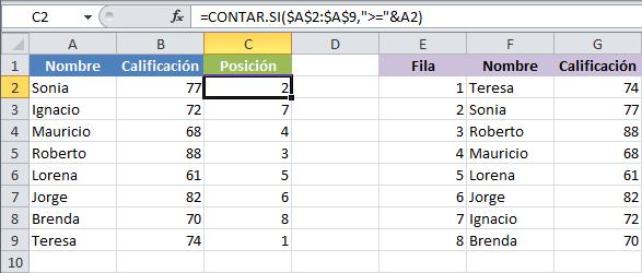 Cómo ordenar alfabéticamente en Excel