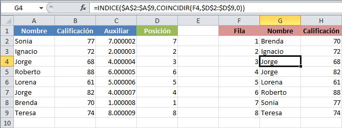 Ordenar alfabéticamente con fórmula en Excel