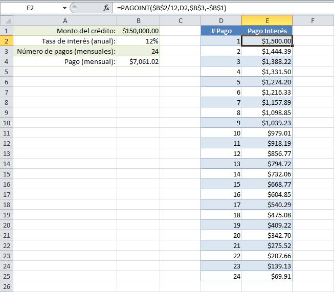 Pago de intereses en una tabla de amortización en Excel