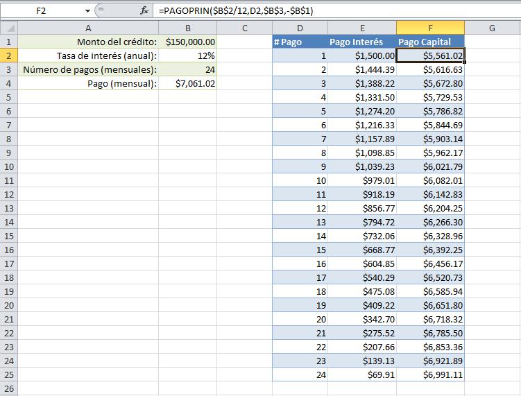 Pago a capital en una tabla de amortización en Excel