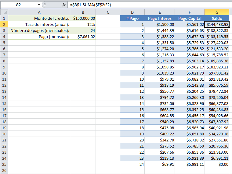 Saldo en una tabla de amortización en Excel