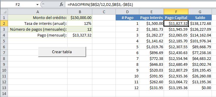 Macro para generar tabla de amortización en Excel