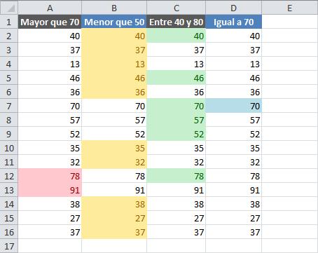 Cambiar color de celdas según condición