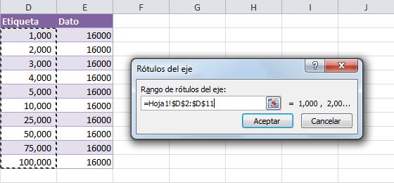 Escala logarítmica en gráficos de Excel