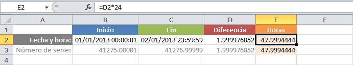 Fórmula en Excel para calcular horas entre dos fechas