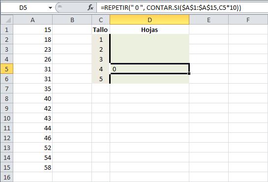 Procedimiento para elaborar un diagrama de tallo y hojas en Excel
