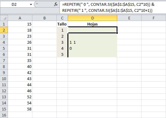 Análisis estadístico con un diagrama de tallo y hojas en Excel