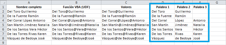 Cómo extraer el nombre y apellidos en Excel