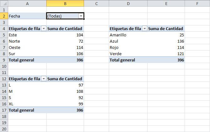 Cómo Vincular Tablas Dinámicas Por Un Filtro De Informe Excel Total