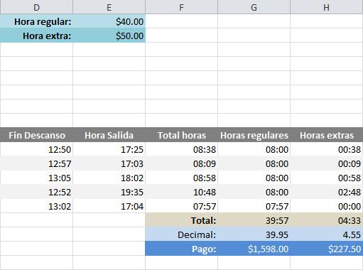 Calcular horas extra con Excel