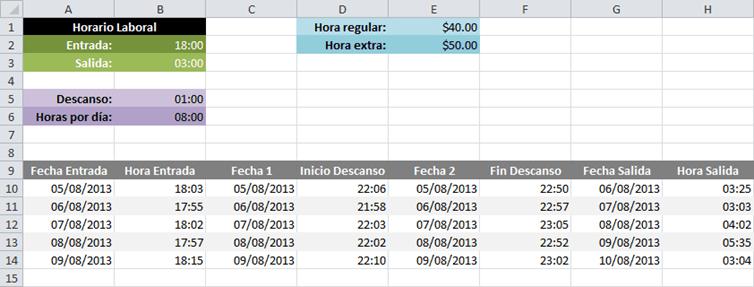 Cómo calcular horas extras en una hoja de cálculo