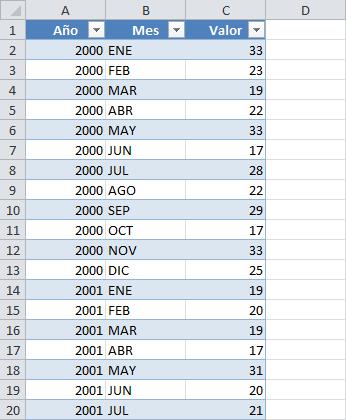Convertir datos de matriz a columna en Excel