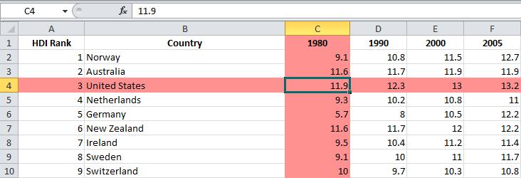 Macro para resaltar columna y fila activa en Excel
