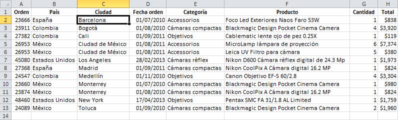 Orden personalizado en Excel 2010