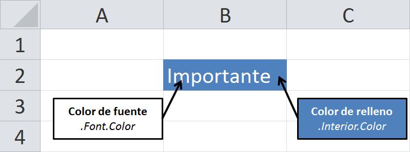 Excel celda parpadeante
