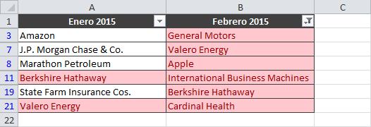 Encontrar datos que se repiten en dos columnas en Excel
