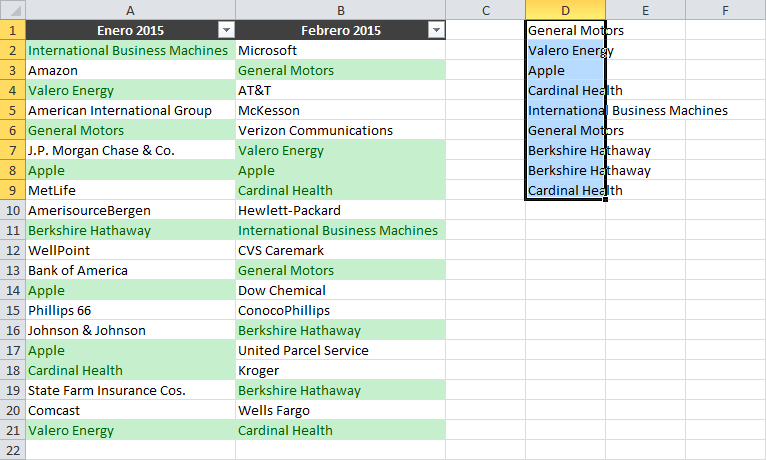 Buscar coincidencias entre dos columnas de Excel