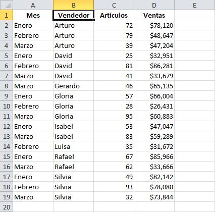Cómo agrupar filas en Excel - Excel Total